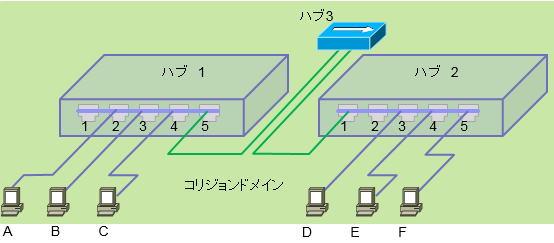 http://www.kmownet.com/computer-network/201-ethernet/201-ethernet-fig180.jpg